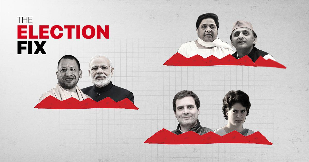 The Election Fix: Is arithmetic enough for the BSP-SP alliance to take on BJP in UP?