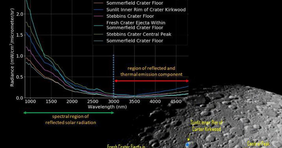 ISRO releases 1st illuminated image of moon's surface taken by Chandrayaan 2