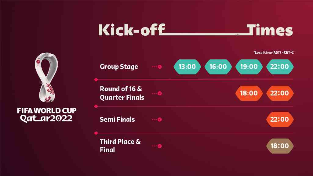 Fifa Announces Schedule For Qatar 2022 The First November December Football World Cup In History